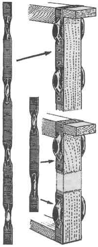 Američki limeni razmaci za izradu jednostavnih okvira