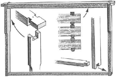 Hoffmanov okvir sa detaljima koji pokazuju kako su rezane letvice Hoffmanova okvira (domaća izrada)