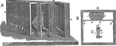 Huberova košnica koja se sastoji od pokretnih okvira