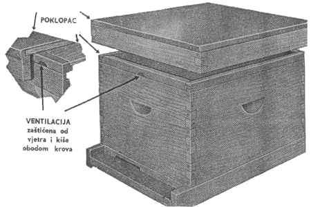 LR košnica s podignutim krovom da se vidi poklopac s detaljem koji objašnjava konstrukciju krova i poklopca. Poklopac se preko zime drži na košnici prevrnut i s prijeda se dobije ventilacija kroz poluokrugli urez na okviru poklopca.
