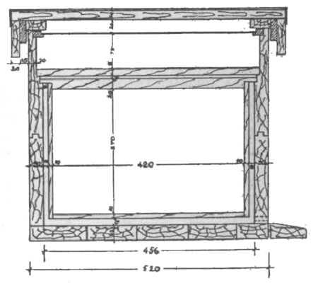 Presjek pološke zajedno s bočnim stranama-Jevtić