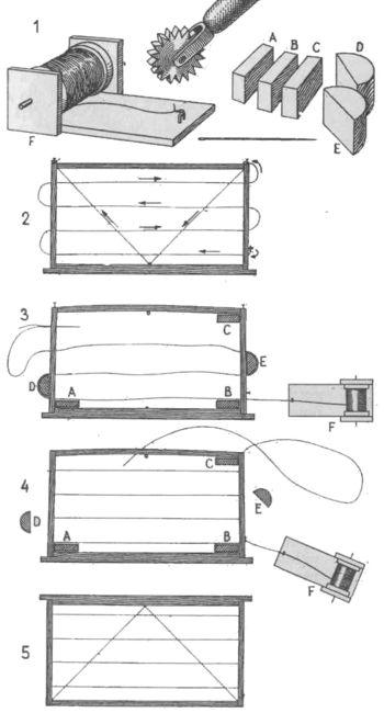Na priloženoj sl. 001, crtež br. 1 prikazuje se pribor za uvlačenje i natezanje žice